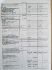 План ФХД 2018 2 стр.